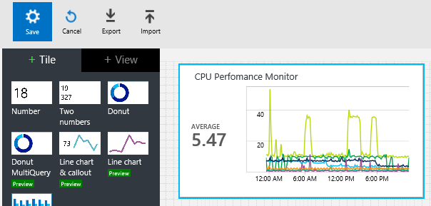 CPU Performance Monitor